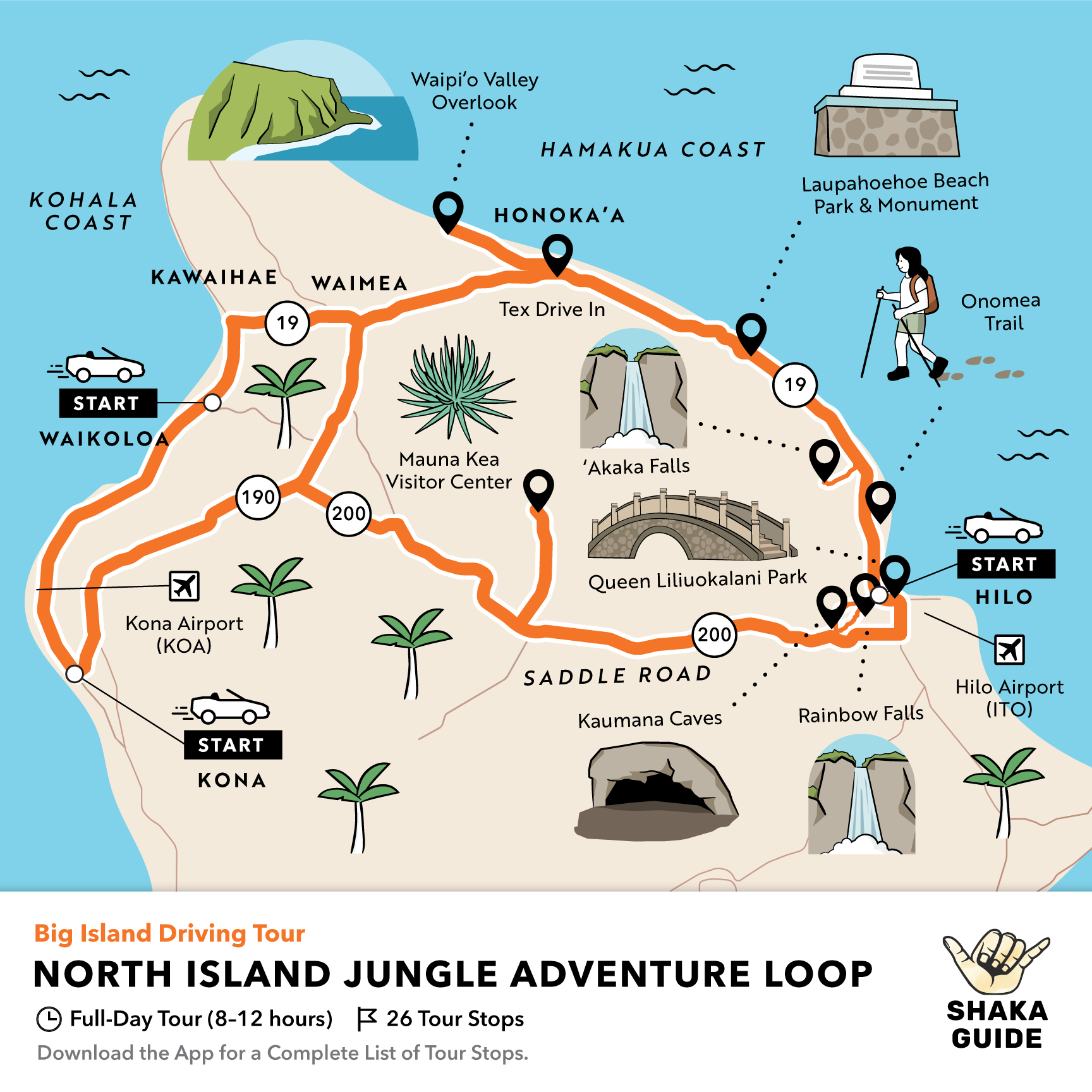 Shaka Guide's North Island Jungle Adventure Loop