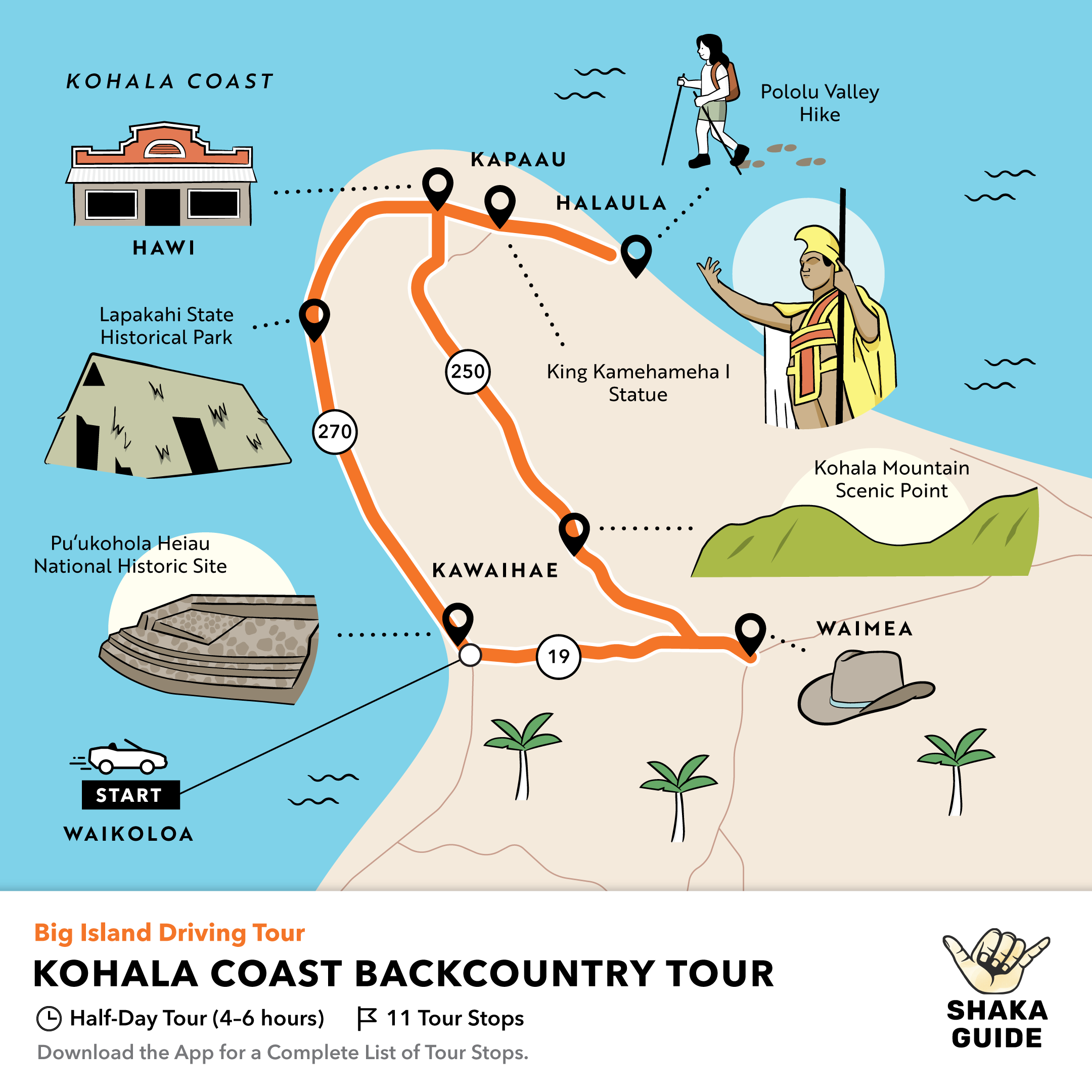 Shaka Guide's Kohala Coast Backcountry Tour