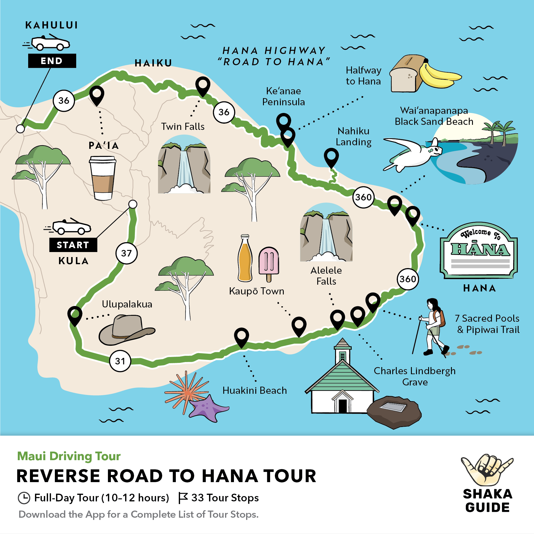 Shaka Guide's Reverse Road to Hana